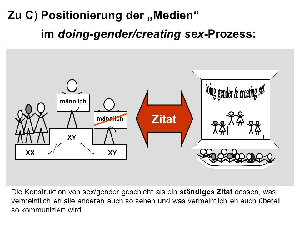 Zu C) Möglichkeiten der Intervention in die Konstruktion von sex/gender: Das falsche Zitat speist (bezogen auf Medienarbeit) durch Störung/Verschiebung des normalen Prozesses von Produktion und/oder Konsumption andere Bilder ein und macht somit Gestaltungsprozesse transparent XY männlich XY XX Zitat falsches Zitat