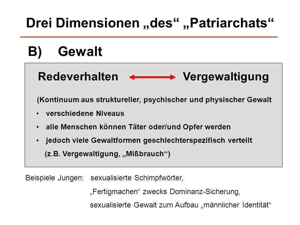 Drei Dimensionen des Patriarchats Märchen: Someday my Prince / Princess will come...
