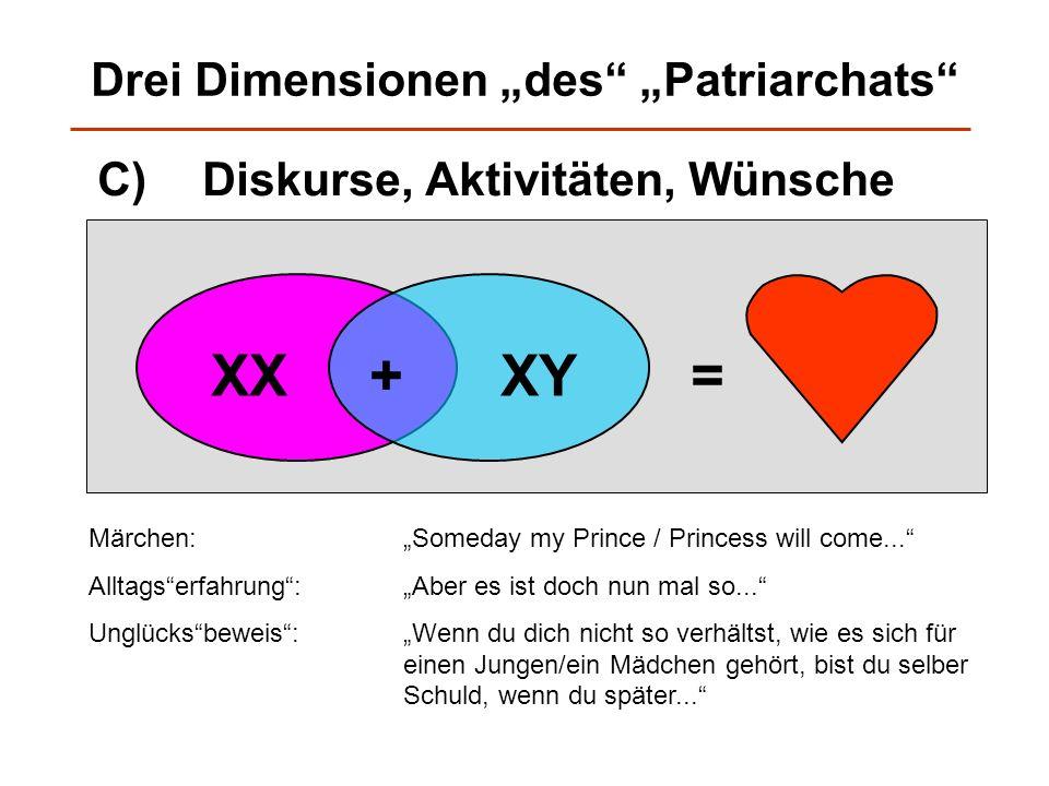 doing gender/doing sex Mann Frau A) Das jeweilige Geschlecht legt die Rolle fest (Biologismus / Essentialismus) : SexRolle XY = XX =