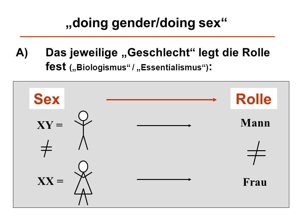 B)Das jeweilige Geschlecht legt die gesellschaftliche Rolle nicht fest (Gleichheits-Feminismus seit den 70ern / doing gender) : Es gibt zwar biologisch sex als zwei Geschlechter, aber Frau wird zur Frau gemacht (de Beauvoir), Mann ebenso (Connell), alle konkurrieren um Macht und Ressourcen (Stichwort: Identitäts-Arbitrage), Frauen können machtvoller als manche Männer sein, aber nie hegemonial XY = XX = XY männlich XY XX Sex (doing) gender