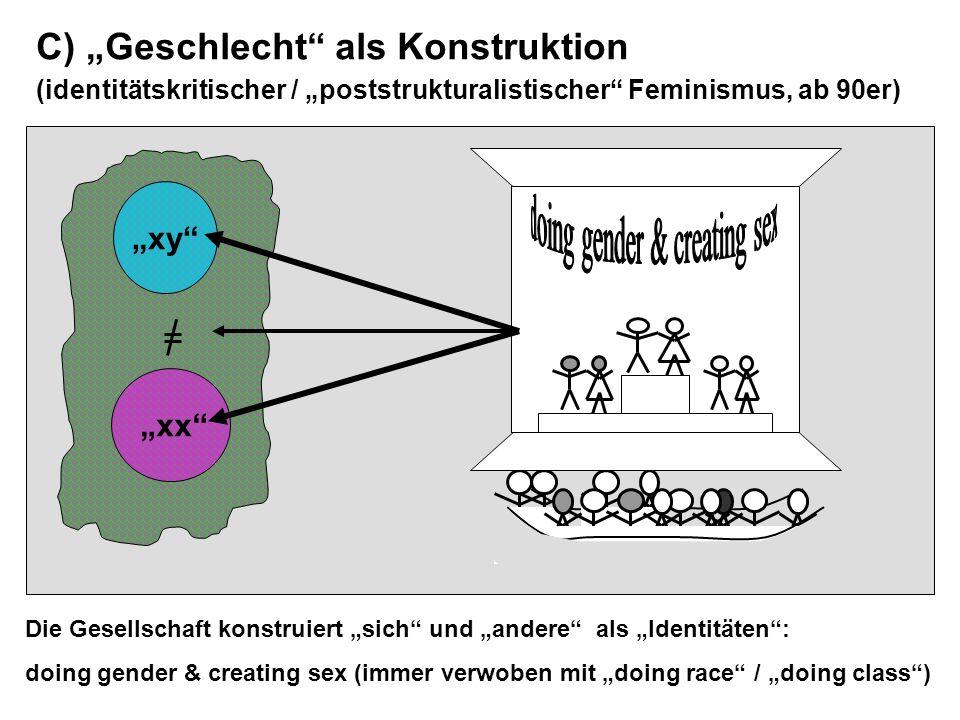 Zu C) Die Heteronormativität der Geschlechterkonstruktion Stichwörter wie Heteronormativität oder Zwei-Geschlechter-Dualismus sind Versuche, die Wahrnehmung der Menschen als aus zwei Geschlechtern bestehenden Gattung als kulturelle Norm zu kennzeichnen, die veränderbar ist.