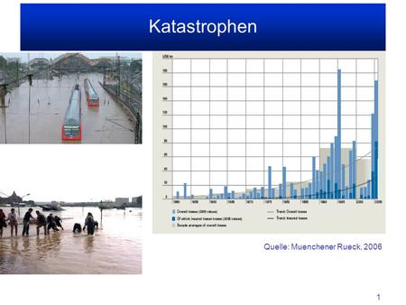 1 Katastrophen Quelle: Muenchener Rueck, 2006. Insured losses increase 2 From Hochrainer 2006.