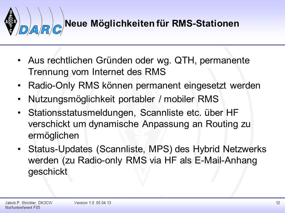 Beispiel: Portable Radio-only RMS HF-RMS (PACTOR / WINMOR) im Feldeinsatz (ohne Internet) Lokale Packet Radio RMS / HAMNET und Clients ebenfalls ohne Internet Jakob P.