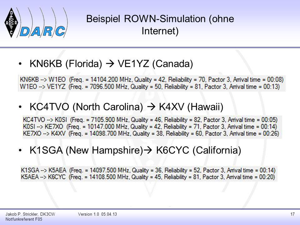 Beispiel ROWN-Ping (ohne Internet) Date: Sun, 18 Aug 2013 00:03:00 -0000 From: VA3LKI@winlink.org Subject: Echo from VA3LKI for UWOLE0DYNIBS To: DK3CW@winlink.org Message-ID: YGN1HSKJ83QL X-Source: RMS_RELAY X-RMS-Originator: VA3LKI X-RMS-Destination: DB0ZAV X-RMS-Routing: R X-RMS-Path: VA3LKI@2013-08-18-00:03:46 VE1YZ@2013-08-18-00:11:43 SK6PS@2013-08-18-00:14:42 MIME-Version: 1.0 Content-Type: text/plain; charset = iso-8859-1 Content-Transfer-Encoding: 7bit --- Ping reply from VA3LKI for UWOLE0DYNIBS --- Ping message path: DB0ZAV@2013-08-15-13:53:29 HB9AW@2013-08-15-14:01:42 OE9XRK@2013-08-15-20:49:25 OE3ZK@2013-08-16-07:19:36 SK6PS@2013-08-16-07:24:54 VE1YZ@2013-08-18-00:00:26 VA3LKI@2013-08-18-00:03:46 --- Information about VA3LKI --- Status at 2013/08/18 00:03:46 UTC Connections passed to a CMS = 1 Radio-forwarding connections = 1 Pending messages for CMS upload = 0 Pending messages for radio relay = 0 SFI = 120 Propagation matrix creation time = 2013-08-17-05:12 UTC MPS file creation time = 2013-08-17-05:12 UTC Uptime = 0 03:26:52 Internet connectivity = True RMS Relay version 2.2.10.64 Jakob P.