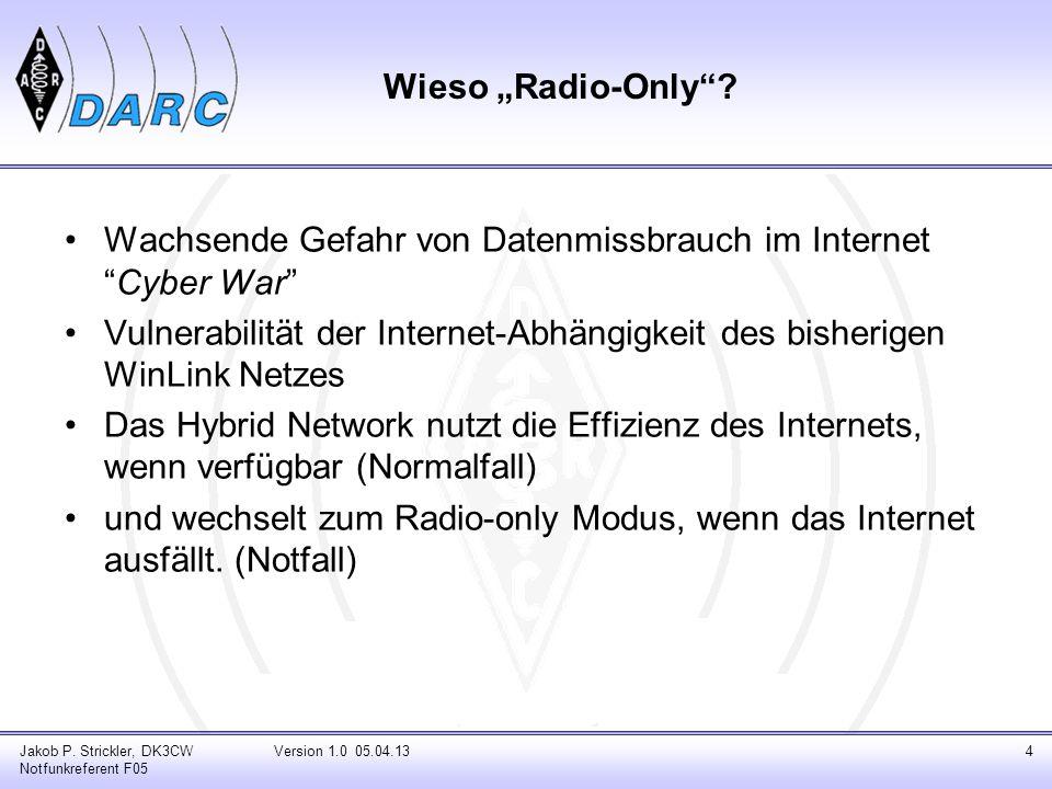 Radio-Only WinLink Network (ROWN) E-Mail mit oder ohne Internet Internationale Verfügbarkeit von E-Maildiensten Erfüllt militärische Anforderungen für ohne-Internet Betrieb Nutzung der bisherigen Programme (z.B.
