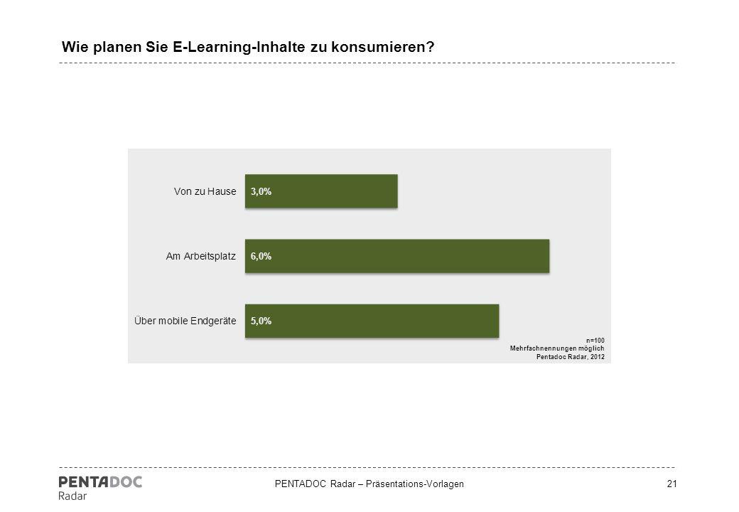 PENTADOC Radar – Präsentations-Vorlagen22 Haben Sie sich bewusst gegen E-Learning entschieden?