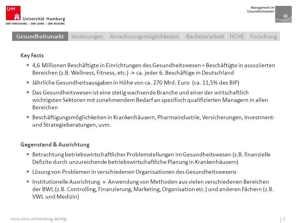 www.wiso.uni-hamburg.de/mig 3 AkronymModultitelLPAngebot BA-MiG 1 Einführung in das Management im Gesundheitswesen Vorlesung (3 SWS) und Übung (1 SWS) 6 LP Einmal im Jahr I.d.R.