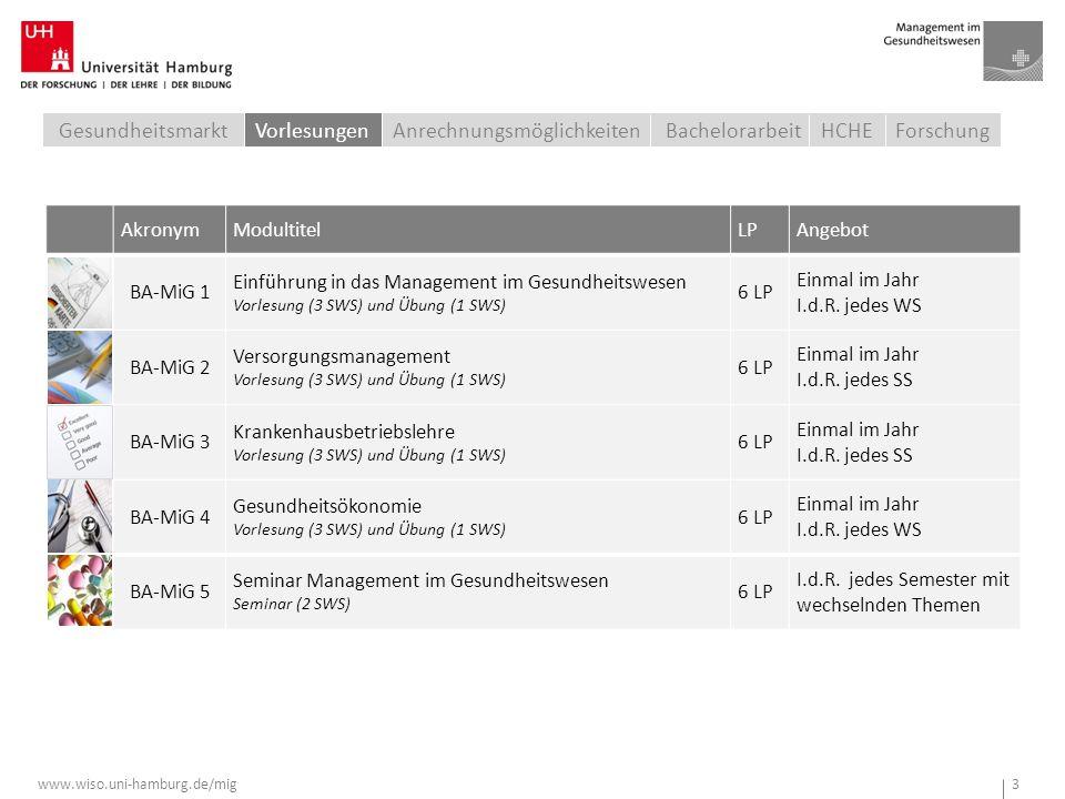 www.wiso.uni-hamburg.de/mig 4 Marketing und Medien Finanzen und VersicherungStatistik Operations & Supply Chain Management Unternehmens- führung  Innovations- marketing  Marktforschung  Grundlagen d.