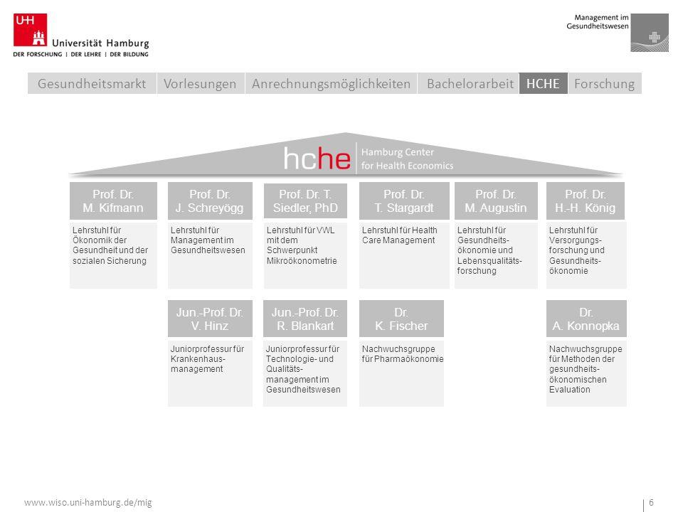 www.wiso.uni-hamburg.de/mig 7 7 Anrechnungsmöglichkeiten GesundheitsmarktVorlesungenBachelorarbeit HCHEForschung  Finanzierung des Gesundheitswesens Optimale Krankenversicherungsverträge; Finanzierung und Gestaltung sozialer Krankenversicherungssysteme  Krankenhäuser und Ärzte Benchmarking und Perfomanzmessung in Organisationen des Gesundheitswesens; Vergütungssysteme für Krankenhäuser und Ärzte; Strategisches Management in Krankenhäusern  Gesundheitsökonomische Evaluation Evaluation von Versorgungsprogrammen; Kosten-Wirksamkeit, Kosten-Nutzwert- und Kosten-Nutzen-Analyse  Märkte für Arzneimittel Preisregulierung von Arzneimitteln; Wettbewerb und Regulierung des Arzneimittelmarktes  Bevölkerungsgesundheit Gesundheit und Altern, Ökonomie psychischer Erkrankungen