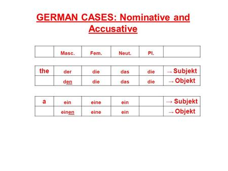 Masc.Fem.Neut.Pl. the derdiedasdie → Subjekt dendiedasdie → Objekt a eineineein → Subjekt eineneineein → Objekt GERMAN CASES: Nominative and Accusative.