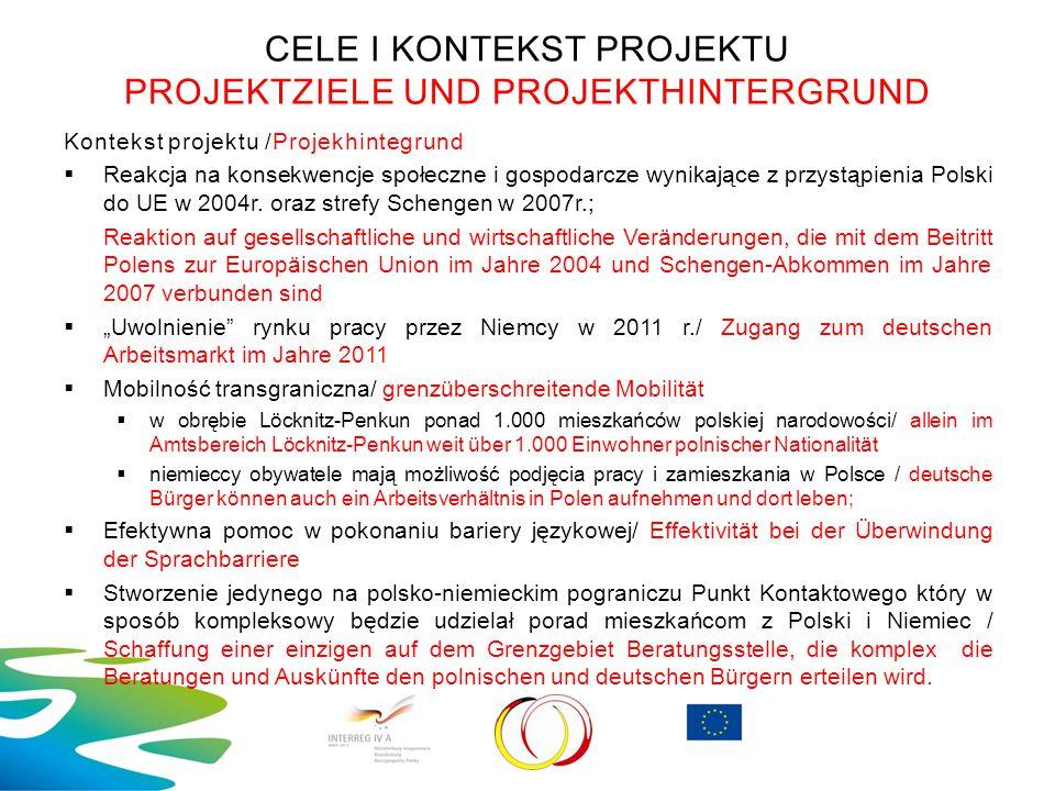 CELE I KONTEKST PROJEKTU PROJEKTZIELE UND PROJEKTHINTERGRUND Cele projektu /Projektziele  Zadaniem Punktu jest wspieranie i rozwijanie integracji społecznej obywateli polskich i niemieckich oraz tworzenie sieci współpracy i ułatwienie kontaktu między urzędami w Polsce i w Niemczech.
