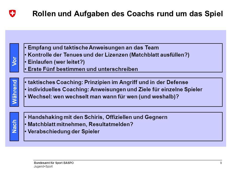 10 Bundesamt für Sport BASPO Jugend+Sport Coaching - Philosophie Absicht Positives Coaching Negatives Coaching Selbstvertrauen stärken Den Stolz wecken
