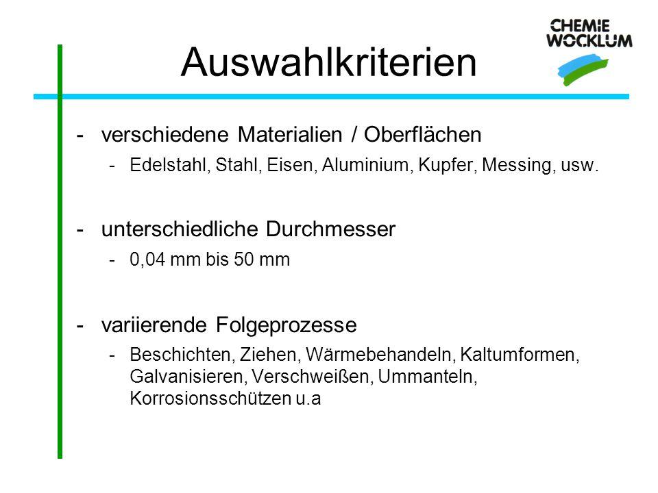 Verschmutzungen Oxidationen, Rost und Zunder Kalk-, Phosphat- und Schmiermittelträgerschichten Ziehmittel Zink-, Natrium- und Calciumstearate Ziehöle reaktiv und nicht reaktiv Polymerschmiermittel Sonstige