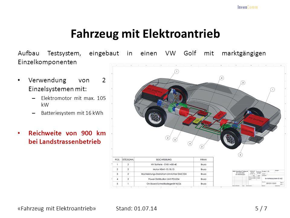 «Fahrzeug mit Elektroantrieb»6 / 7Stand: 01.07.14 InvenComm Intellectual Property - Schutzrechte Land / GebietNummerStatus DeutschlandGebrauchsmuster 20 2013 104 224.2 erteilt