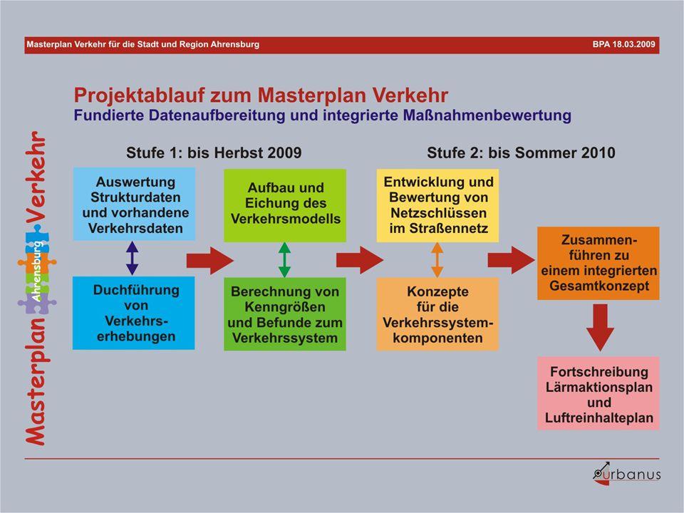 19a-Beteiligungsverfahren