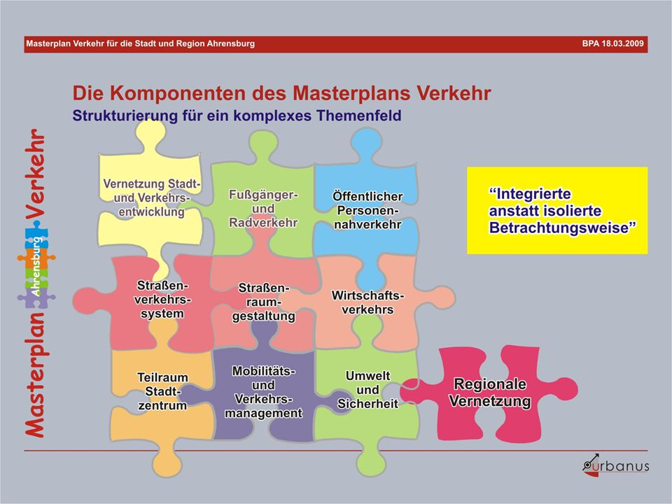 19-2-Ablauf-Masterplan