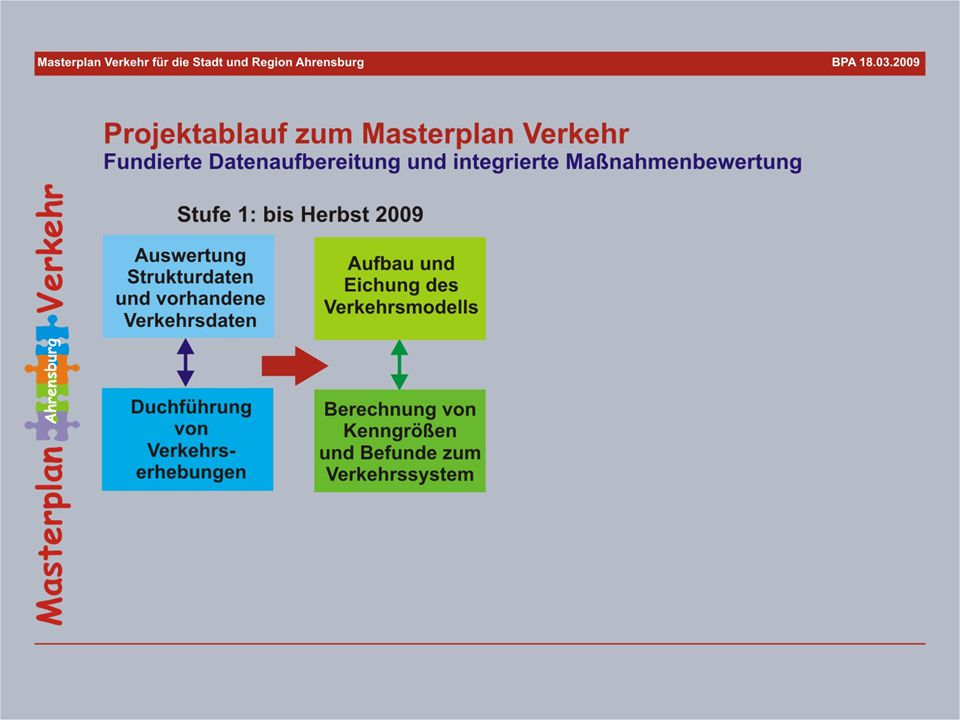 19-3-Ablauf-Masterplan