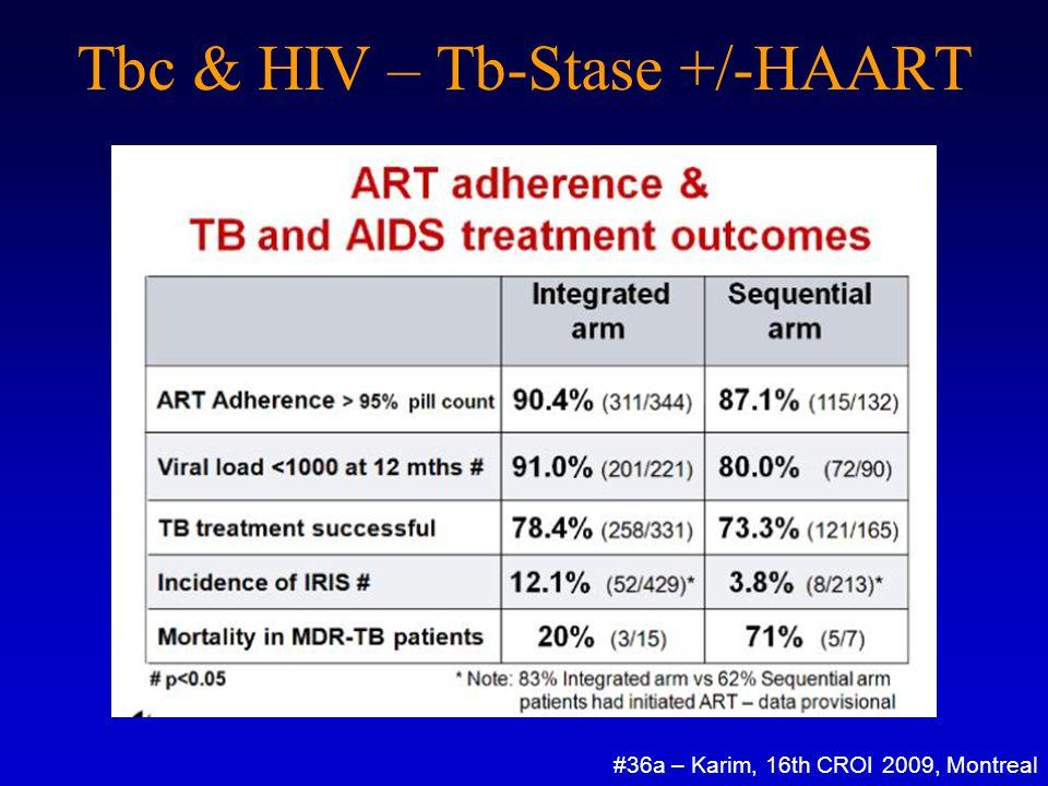 Vergleich verschiedener präventiver Tuberkulostase-Verfahren (6-) 9 Monate INH sind auch hierzulande der Goldstandard.