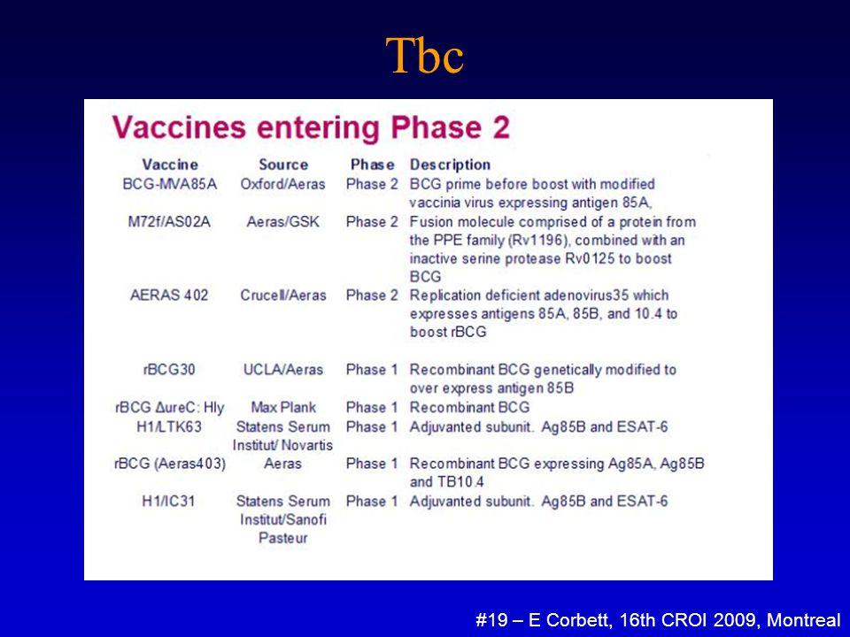 Tbc & HAART in Afrika #19 – E Corbett, 16th CROI 2009, Montreal