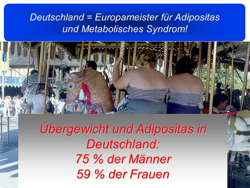 """3 """"Fit-fürs-Leben -Studie Übergewichtsprävalenz bei Frauen und Männern in Deutschland (Alter: 16 – 25 Jahre, n = 12.835) Leyk et al., Deutsches Ärzteblatt 105, Heft 46, 793 – 800, 14."""