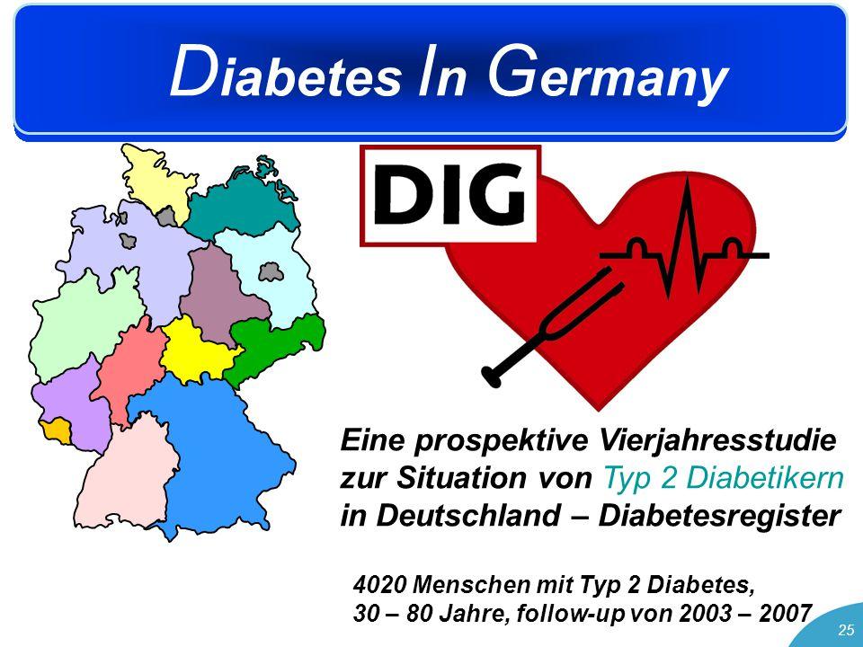 26 Kardiovaskuläres Risiko verschiedener Phänotypen des metabolischen Syndroms Phänotyp: Diabetes Gesamt- population MännerFrauen allein0,240,23 + Hypertonie4,764,227,69 + niedriges HDL-Chol.1,291,051,74 + niedriges HDL + Hypertonie5,674,2510,90 + Hypertonie + hohe Triglyzeride5,644,968,78 + Hypertonie + Adipositas6,176,119,19 + niedriges HDL + hohe Triglyzeride1,140,851,78 + Hypertonie + niedriges HDL + hohe Triglyzeride1.210,901,90 + Hypertonie + niedriges HDL + Adipositas0,950,561,92 + Hypertonie + niedriges HDL + hohe Triglyzeride + Adipositas 0,920,492,03 Metabolisches Syndrom gesamt1,411,381,67 Diabetes in Germany (DIG) Studie (Hanefeld et al, Cardiovasc Diab 2007)