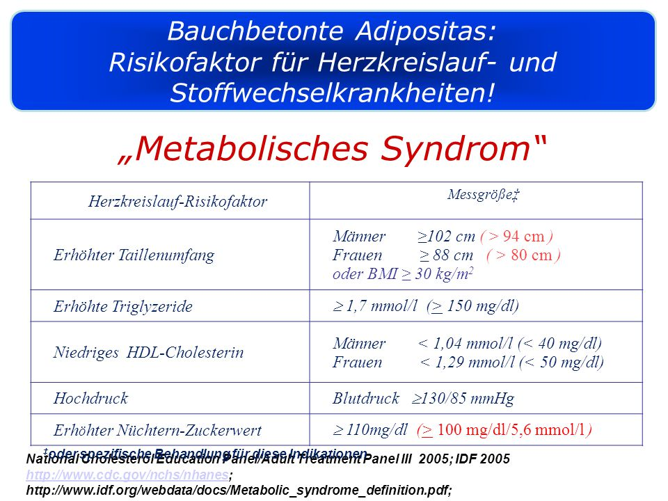  Blutdruck Gerinnungsstörung (  PAI-1) Körperliche Inaktivität BauchbetonteA dipositas Erbanlagen Rauchen  Blutzucker Fettstoffwechselstör.