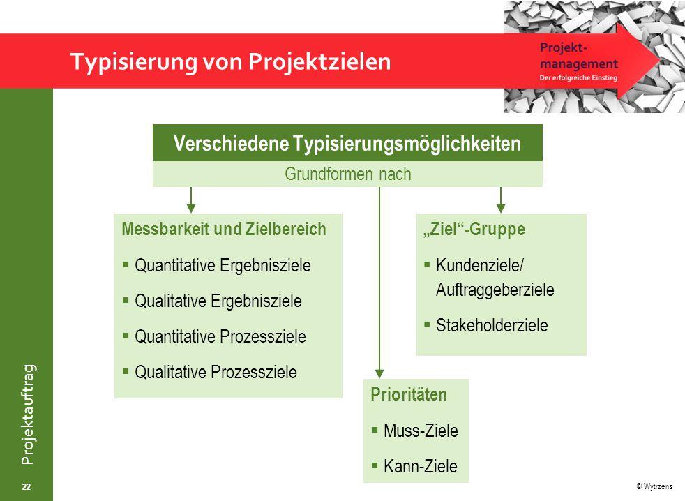 © Wytrzens Projektauftrag Regeln der Zielformulierung  Was will das Vorhaben erreichen.