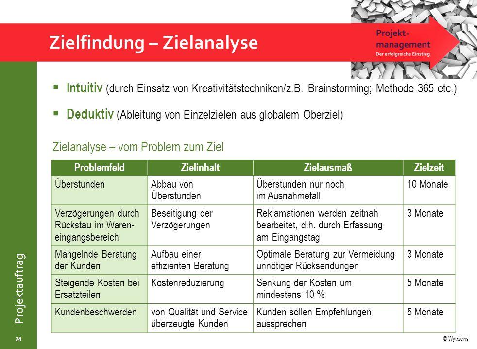 © Wytrzens Projektauftrag Darstellung von Zielen – Zielhierarchie 25