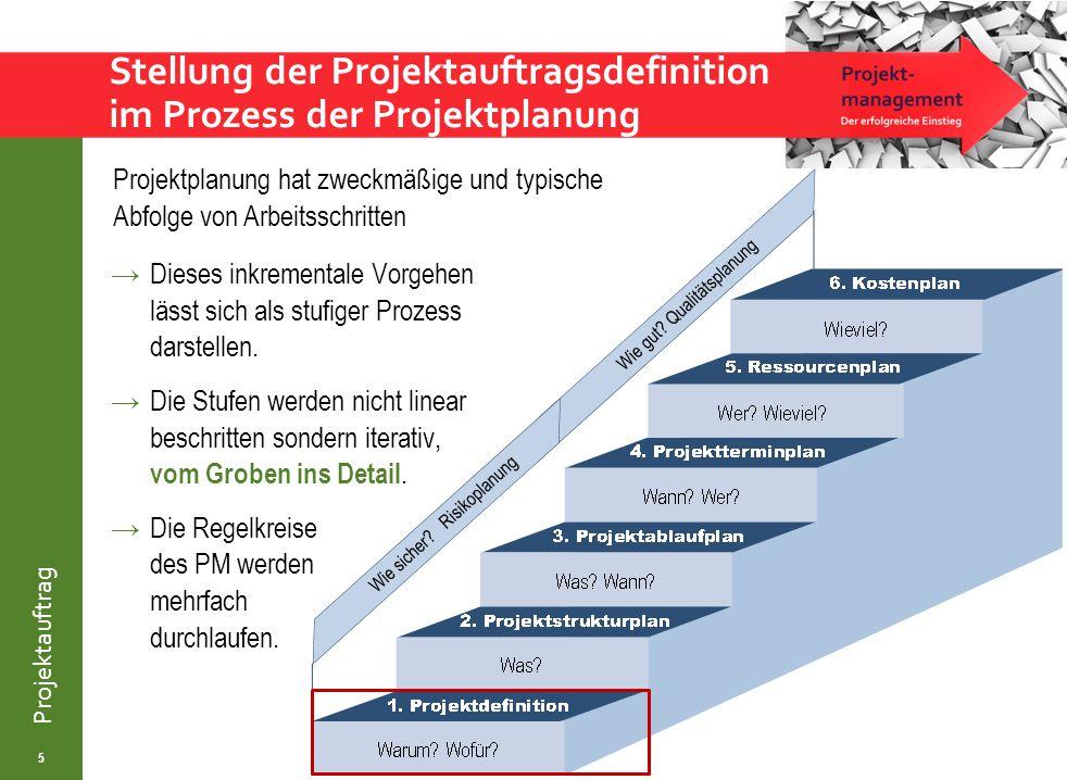 © Wytrzens Projektauftrag Führungsregelkreise des Projektmanagements 6