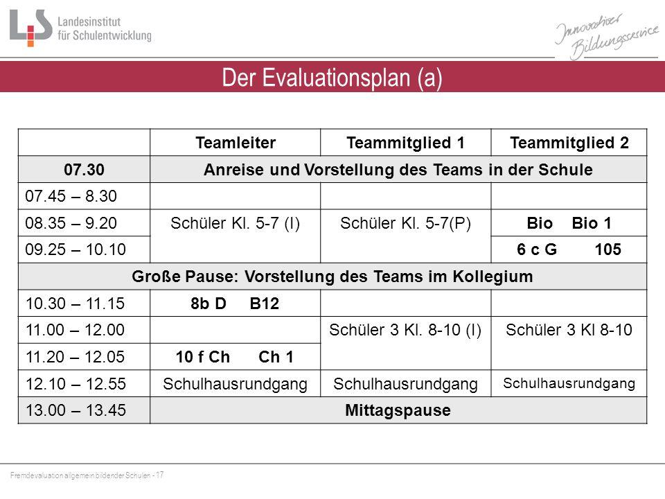 Fremdevaluation allgemein bildender Schulen - 18 Der Evaluationsplan (b) 14.00 – 15.00Lehrer Kl.5-713.50 Uhr 10 e D 005 Lehrer Kl.5-7 14.40 – 15.2510c Gk 107 15.30 – 16.30Lehrer Kl.