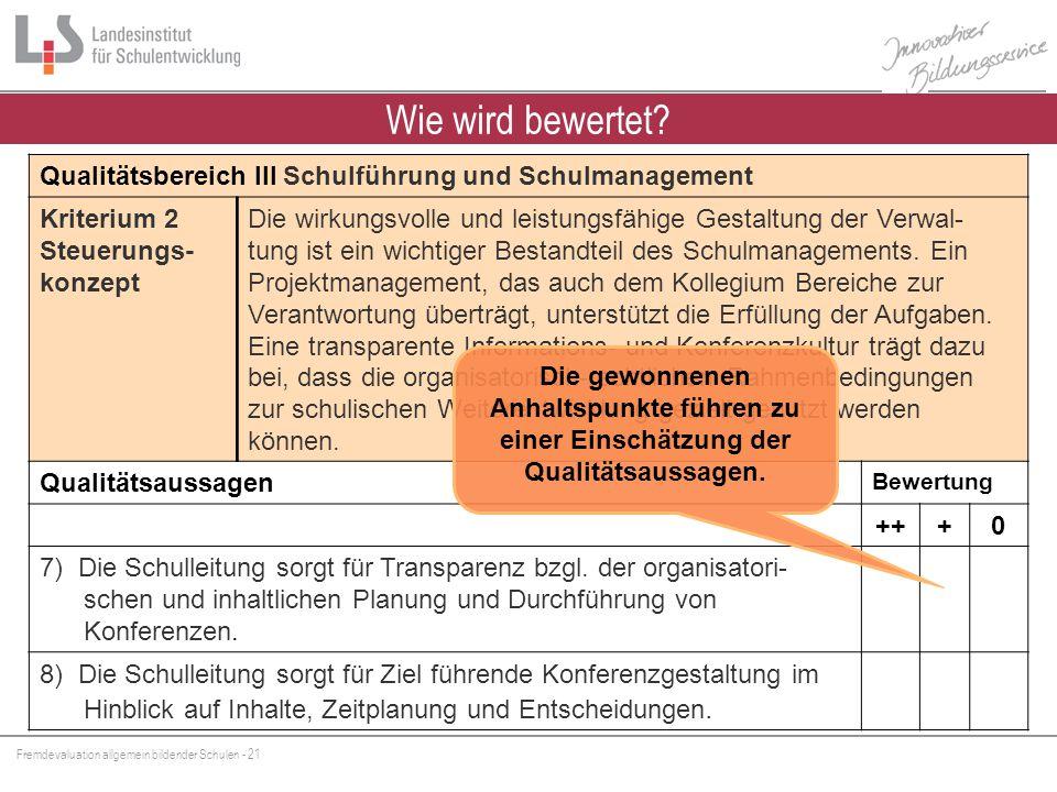 Fremdevaluation allgemein bildender Schulen - 22 Qualitätsprofil QbKQualitätsaussage +++0 I4 (1) Die Schule hat ein Schulcurriculum entwickelt, das die Bildungsstandards vertieft.