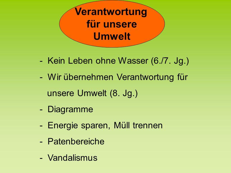Schulpartner- schaften, Studien- und Wanderf.