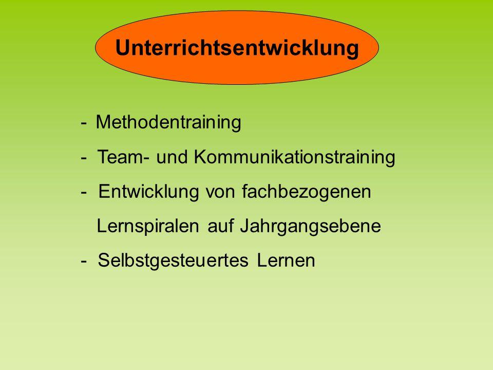 Berufsorientierung - ABBEO - Kompetenzcheck - Schnuppertag - Girls' Day / Boys' Day - Praktikum - Kooperationspartner