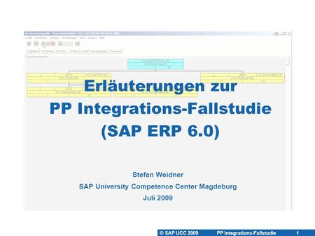 © SAP UCC 2009 PP Integrations-Fallstudie 1 Erläuterungen zur PP Integrations-Fallstudie (SAP ERP 6.0) Stefan Weidner SAP University Competence Center.