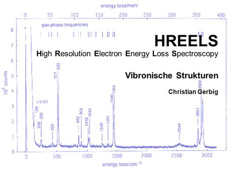 HREELS High Resolution Electron Energy Loss Spectroscopy Vibronische Strukturen Christian Gerbig.