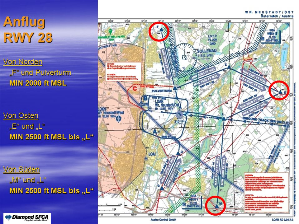 """Peter Merz Neues An-und Abflugverfahren LOAN6 Abflug RWY 10 Nach Norden Pulverturm und """"F Pulverturm und """"F MAX 1500 ft MSL MAX 1500 ft MSL Nach Osten """"L und """"E """"L und """"E MAX 2000 ft MSL MAX 2000 ft MSL Nach Süden """"L und """"M """"L und """"M MAX 2000 ft MSL MAX 2000 ft MSL"""