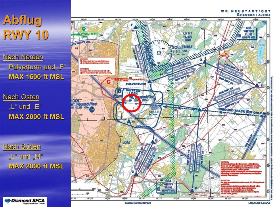 """Peter Merz Neues An-und Abflugverfahren LOAN7 Anflug RWY 10 Aus Norden """"F und Pulverturm """"F und Pulverturm MIN 2000 ft MSL MIN 2000 ft MSL Aus Osten """"E und """"Z """"E und """"Z MIN 2500 ft MSL MIN 2500 ft MSL """"Z und Pulverturm """"Z und Pulverturm MIN 2000 ft MSL MIN 2000 ft MSL Aus Süden """"G und """"U """"G und """"U MIN 2500 ft MSL bis """"U MIN 2500 ft MSL bis """"U"""