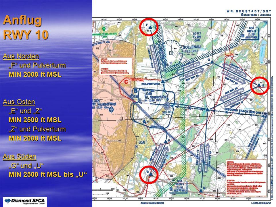 """Peter Merz Neues An-und Abflugverfahren LOAN8 Anflug RWY 10 Für Flugzeuge mit hoher Anfluggeschwindigkeit (CAT """"B 91-120 kt V AT ) bzw."""