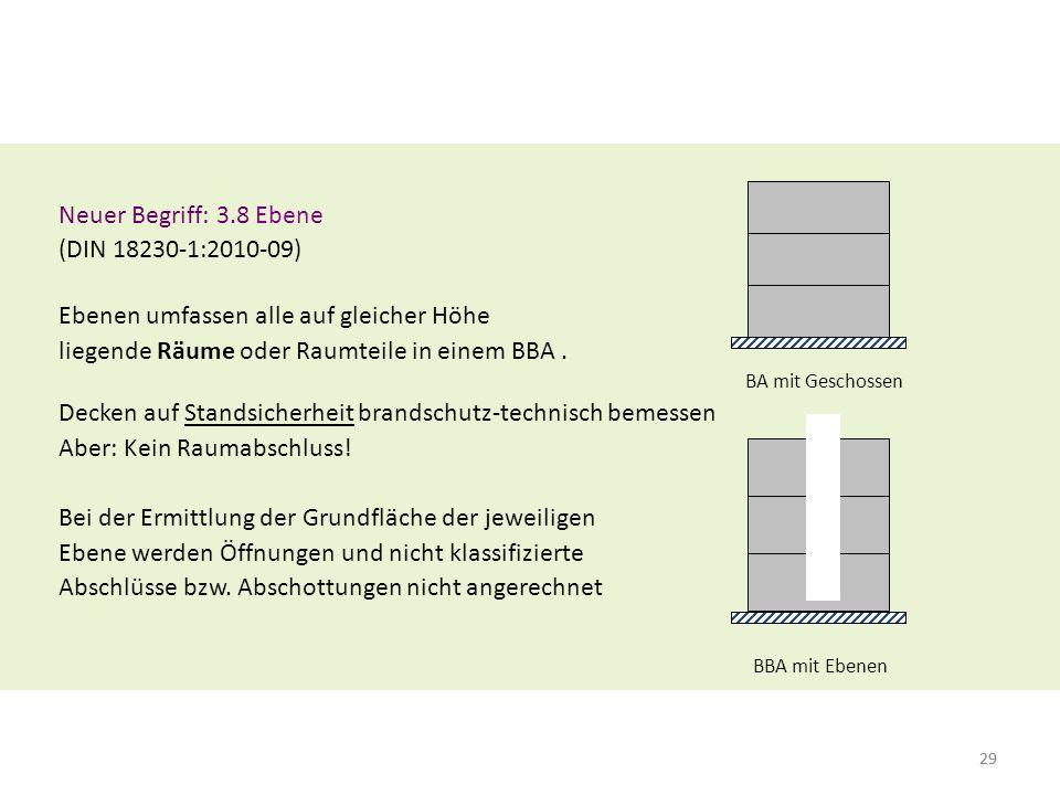 30 Neuer Begriff: Einbauten Die Begriffe Emporen und Galerien werden durch den Begriff Einbauten abgelöst (i.d.R.