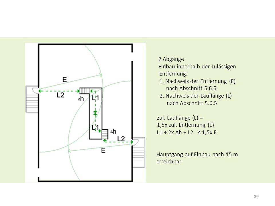 40 Lauflänge (L 1) auf einem Einbau bis zu einer Treppe darf höchstens - bei Brandbelastung in BBA < 15 kWh/m² 50 m - mit Alarmierungseinrichtung 35 m - im Übrigen - im Übrigen 25 m betragen Kann auch auf Ebenen übertragen werden, wenn Grundflächen von Ebenen < Tab.