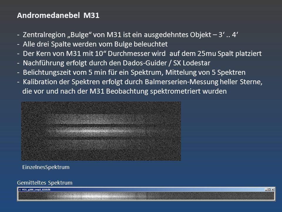 Andromedanebel M31 - Im Spektrum erkennt man die atmosphärischen Liniensignaturen - Es zeigen sich zwei deutliche Absorptionslinien (5166A und 5885A) - Eine dritte Absorptionslinie (L1) ist andeutungsweise zu erkennen (4298A) - Das Rauschniveau (1-Sigma) ist 2-3 mal kleiner als die Linientiefe (L2, L3) - Fehlergrenze der Linienmessung ist bei 1-2 Pixel = 3.5A – 7A L1 4300A L2 5166A L3 5885A