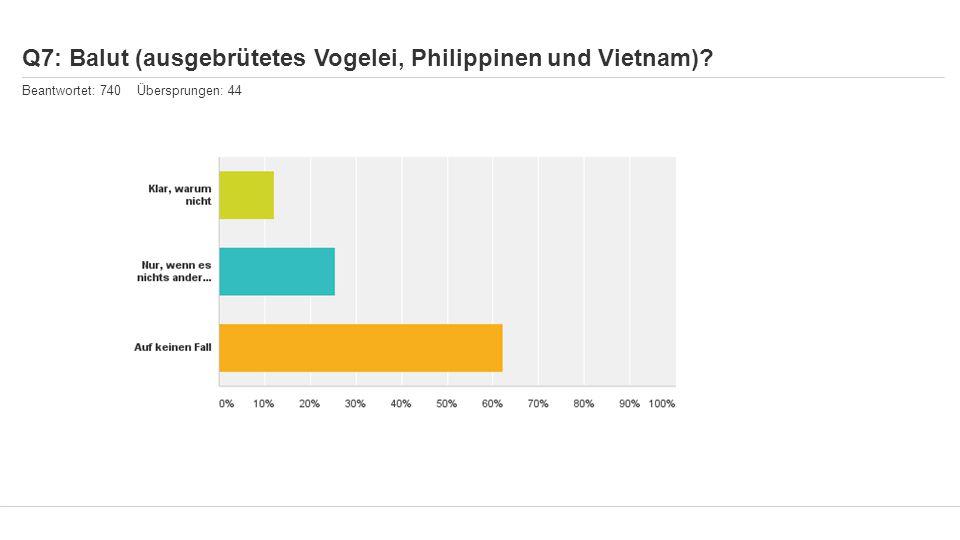 Q8: Würden Sie Schafsaugen essen? (Türkei/Orient) Beantwortet: 741 Übersprungen: 43