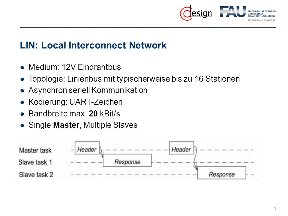 LIN: Local Interconnect Network 4