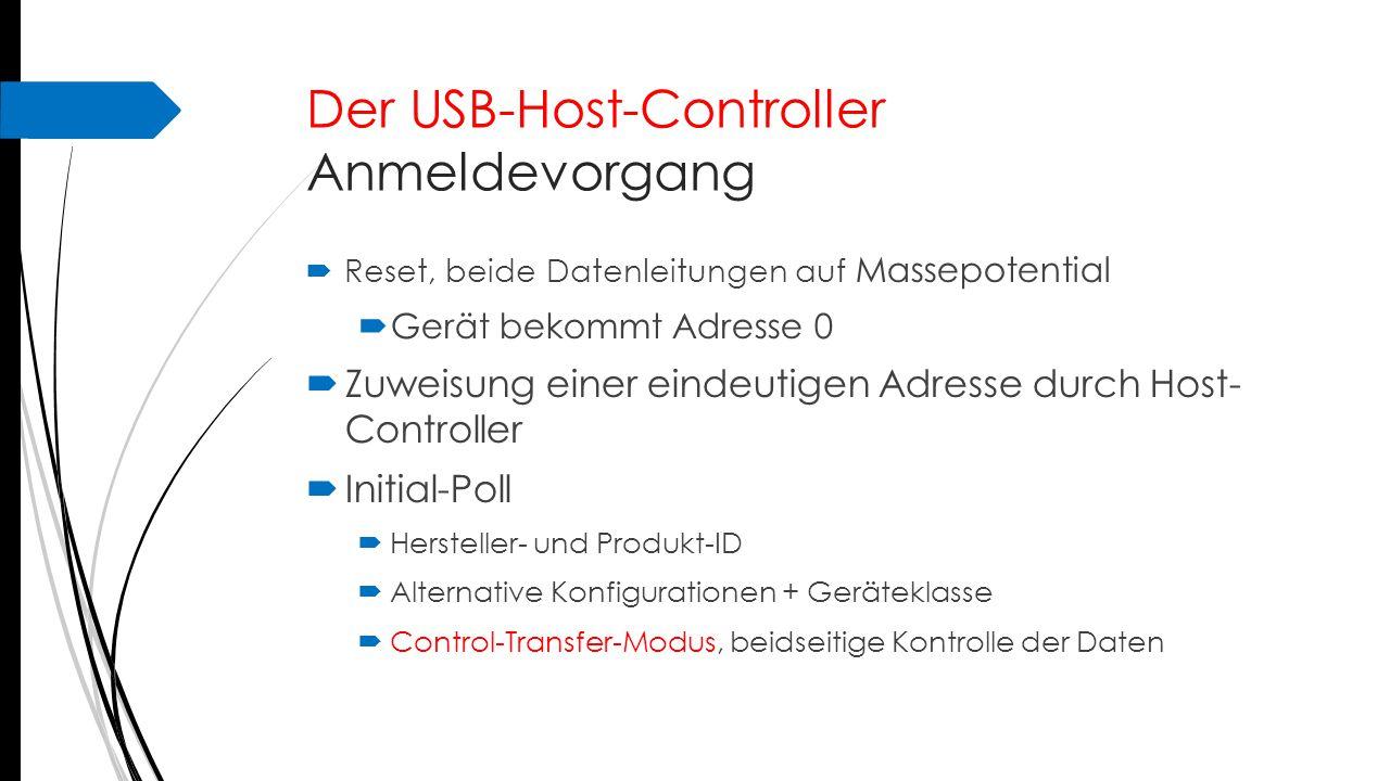 Der USB-Host-Controller Anmeldevorgang  Konfiguration kann mehrere Schnittstellen besitzen  Schnittstelle kann mehrere Endpunkte besitzen  Unterschiedlicher Strombedarf  Unterschiedliche Datenraten über Alternate Settings