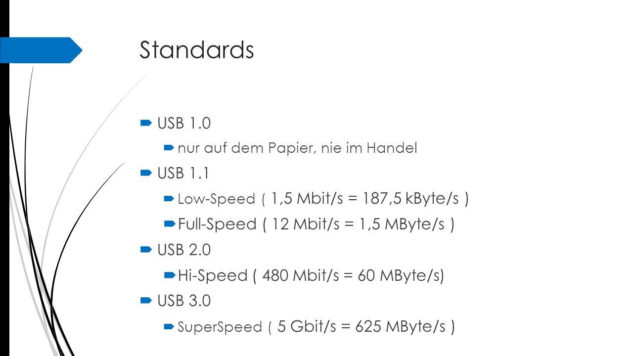 Überblick USB 1.1 Low Speed USB 1.1 Full SpeedUSB 2.0 Full SpeedFireWire Übertragungsrate1,5 MBit/sec12 MBit/sec480 MBit/sec400 MBit/sec Endgeräte23112763 Kabelläng zwischen Geräten 1 m 5 m4,50 m Maximale Kabellänge 30 m72 m PC notwendigJa Nein Plug & PlaybedingtJa