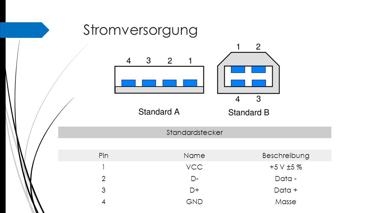 Stromversorgung Mini-Stecker PinNameBeschreibung 1VCC +5 V ±5 % 2D-Data - 3D+Data + 4ID Typ A: Masse, Typ B: keine Belegung 5GNDMasse