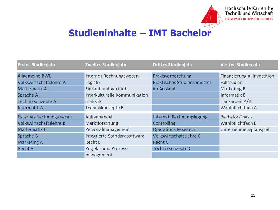 Studieninhalte – IMT Master 22