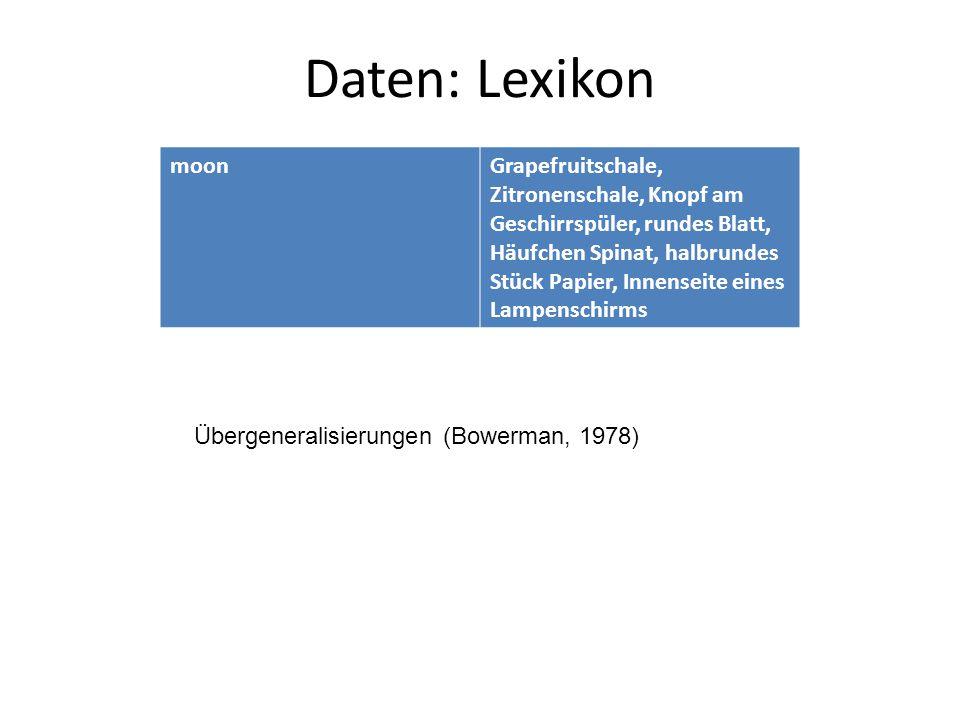 Daten: Syntax Stadieneinteilung nach (Wode, 1988; vgl.