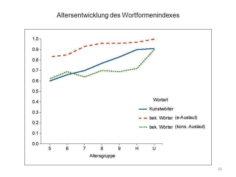 46 Vergleich der Altersentwicklung des Produktes der drei Indizes und der beobachteten relativen Häufigkeit schwach flektierter Kasusformen
