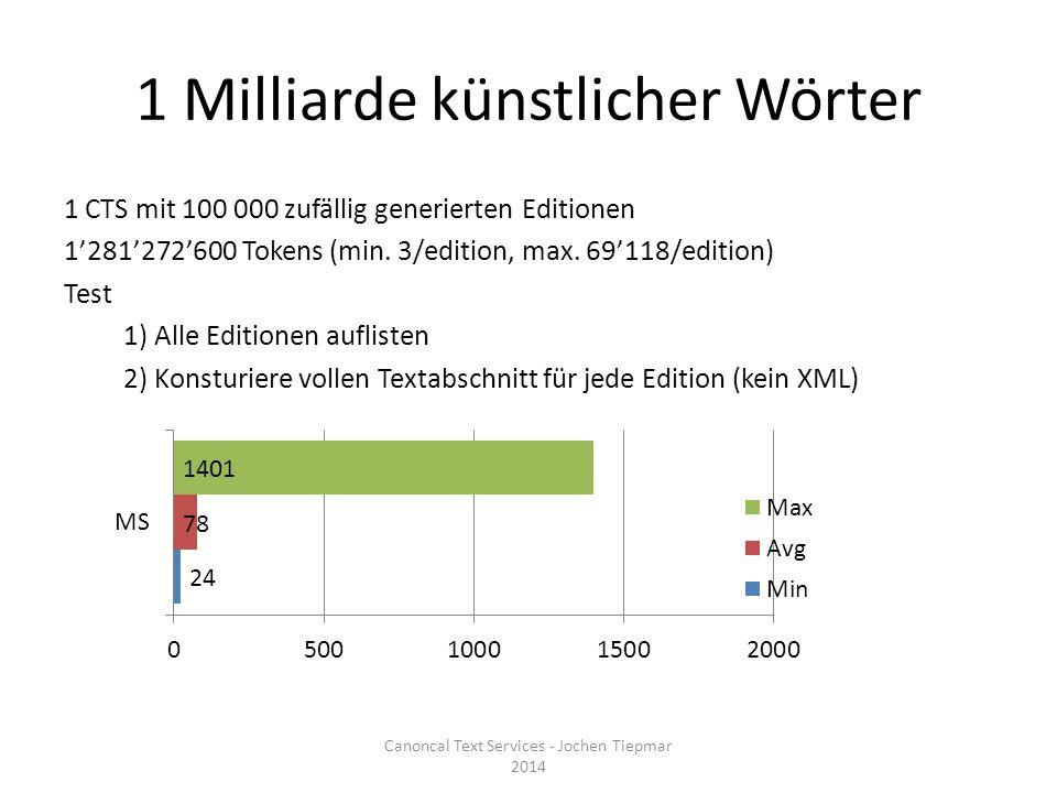 Language Support – UTF8 Canoncal Text Services - Jochen Tiepmar 2014